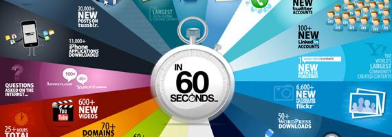60 secondes sur le web