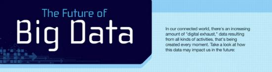 bandeau futur des big datas