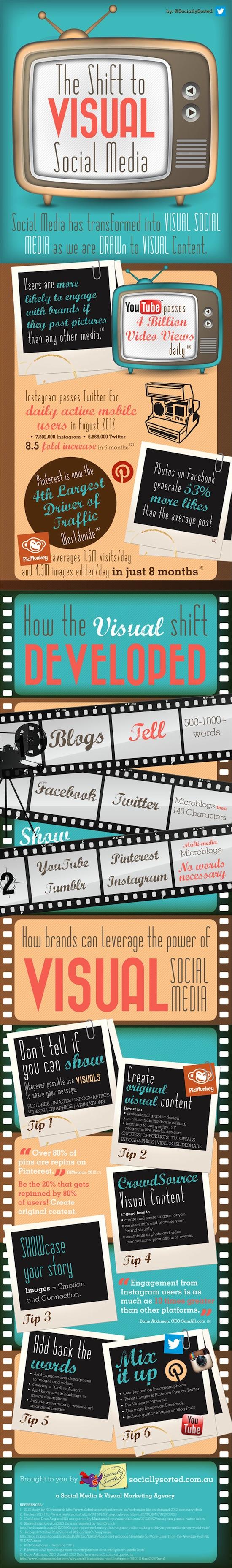 visuels médias sociaux hubspot