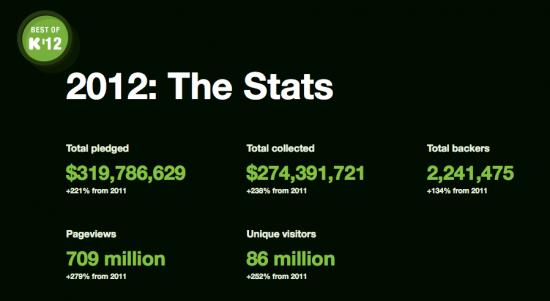 chiffres-kickstarter