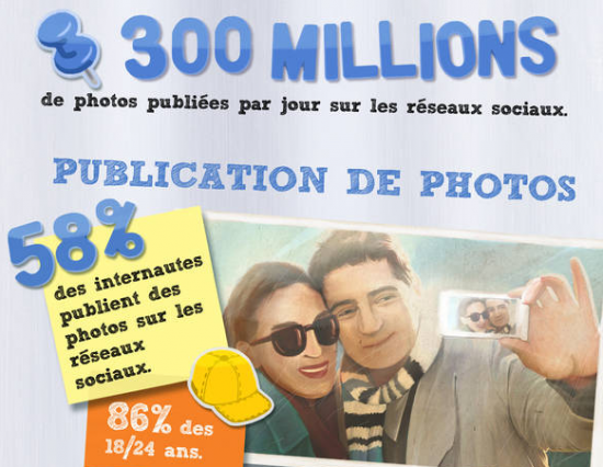 infographie-photos-Cnil