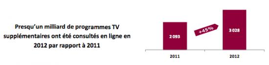 NPA-TV-en-ligne