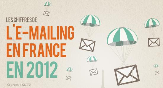 bandeau e-mailing