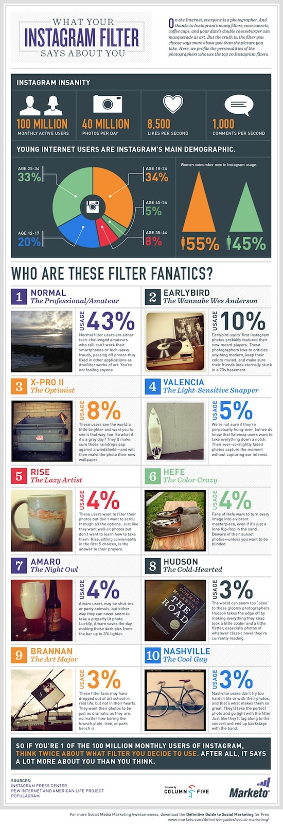 Instagram-Filter-Infographic