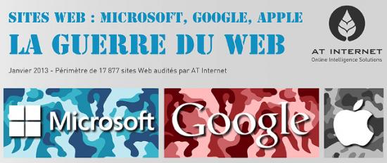 bandeau infog Webwar