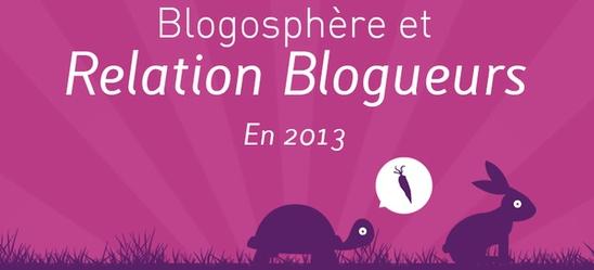 bandeau infog blog