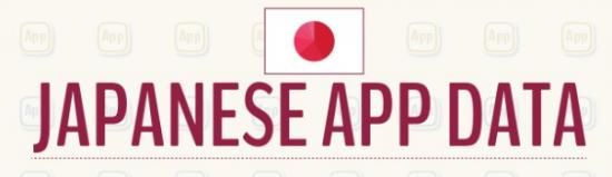 bandeau infog japan app data