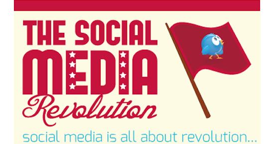 bandeau infographie social media rev