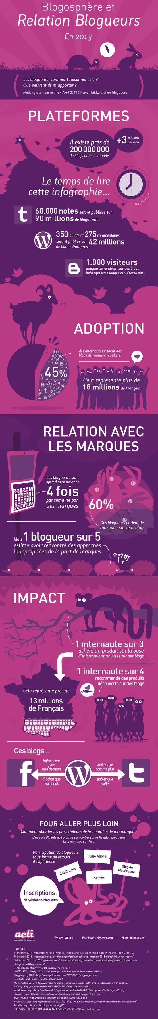 blogosphere-et-relation-blogueurs