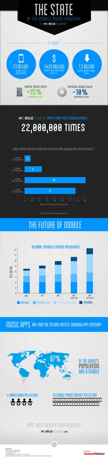 mobile-roadie