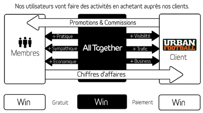 All Together_FrenchWeb