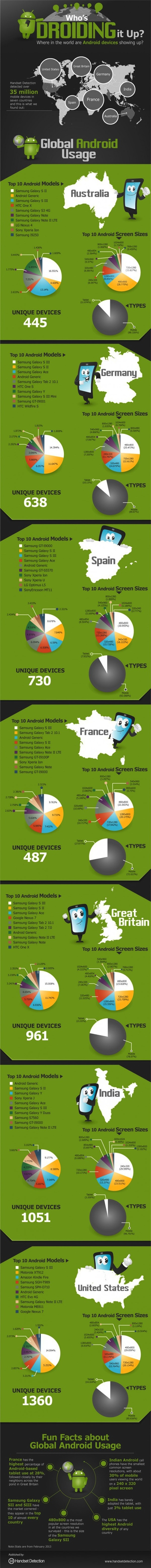 Android_mobile_FrenchWeb