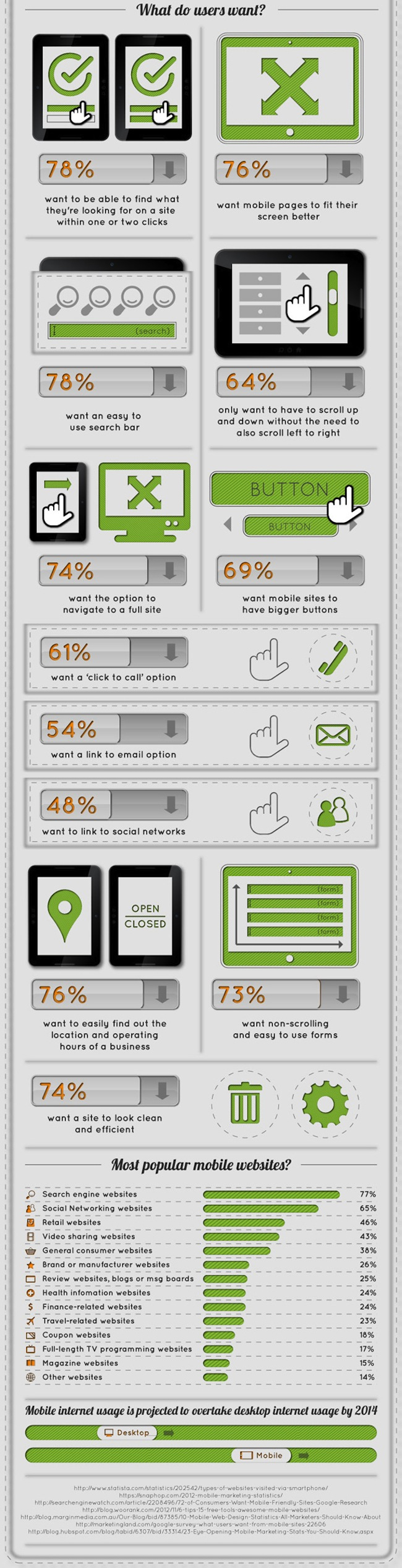 Infographie_design_mobile_FrenchWeb