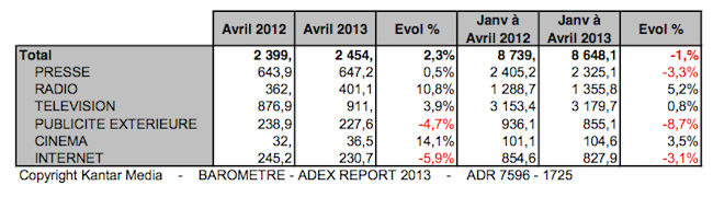 Kantar_media_Adex_Report