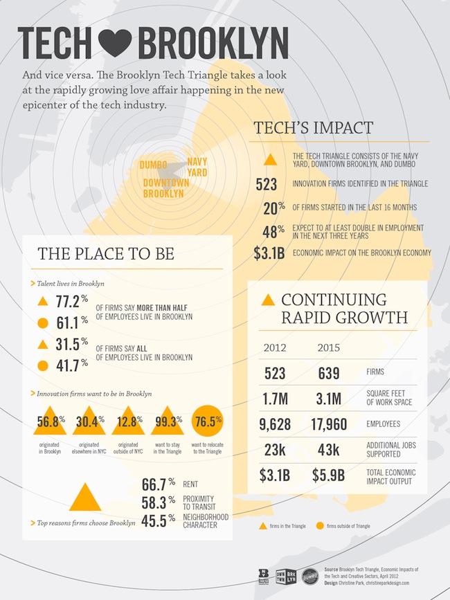 BTT_infographic3