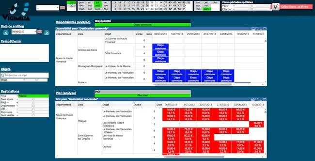 Ecran prix et disponibilité locatif