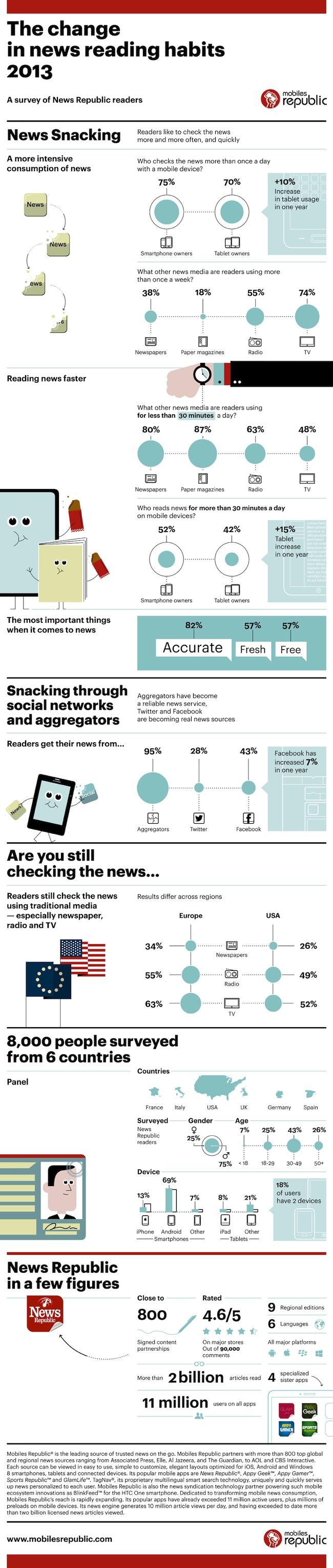 Infographic2013