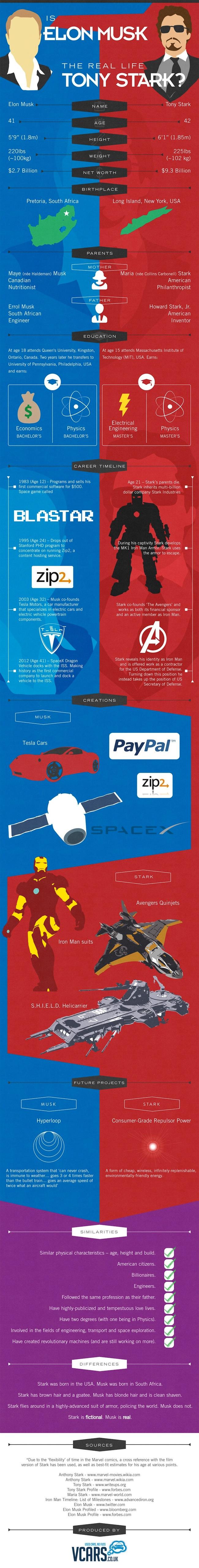 Tony-Stark-Elon-Musk-Mashable