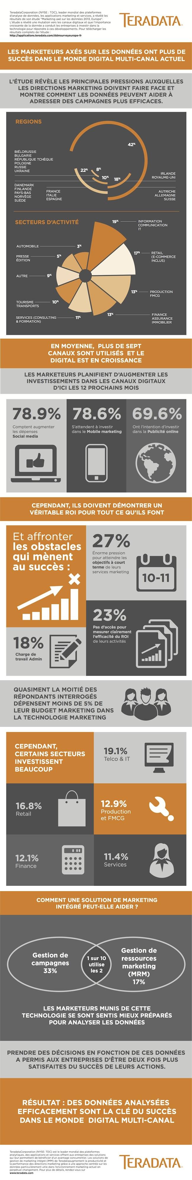 Teradata Infographic-FR - copie