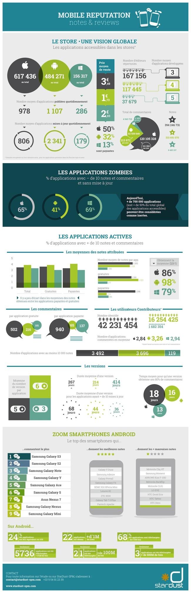 infographie v2