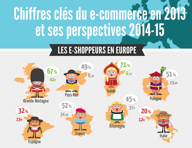 E-commerce2014