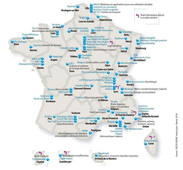 pole-de-competitivite-france-2014