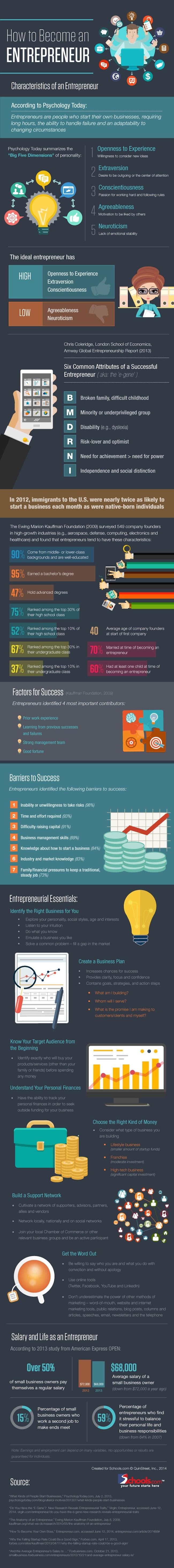 EntrepreneurCharacteristics_27974