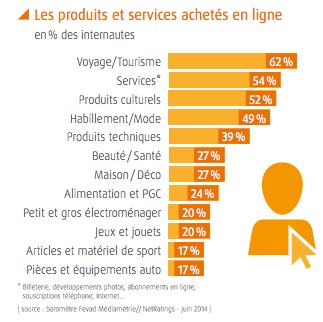 produits-services-ecommerce