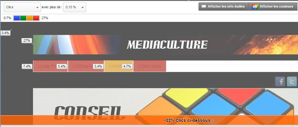 clics-navigation-horizontale