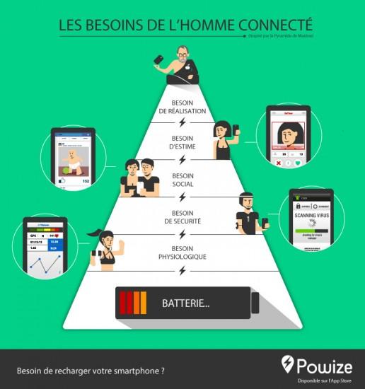 infographie_powize_FR