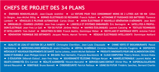 chefs-projets-plans