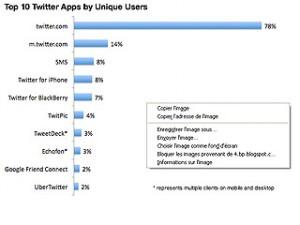 applis-twitter-sept2010