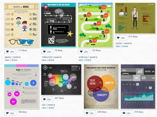 Bo te outils 5 applications pour cr er sa propre for Site architecture gratuit