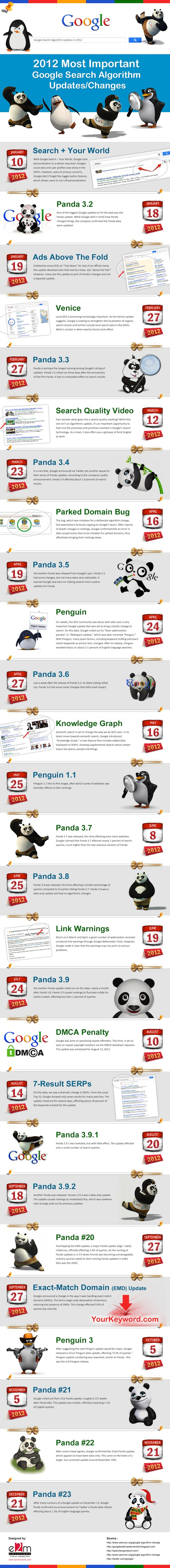 infographie google seo