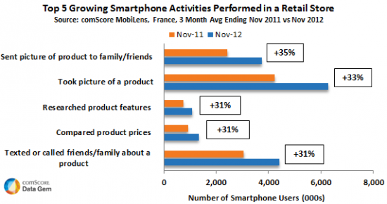 smartphone-comScore
