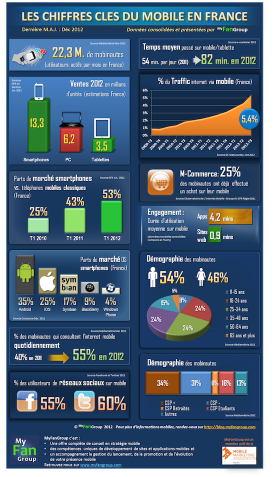 Infographie_Mobile3