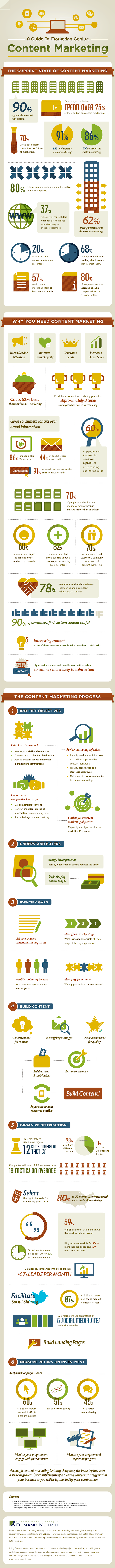 beginners_guide_to_content_marketing3