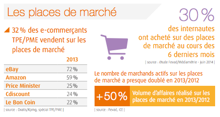 ecommerce-marketplace2013