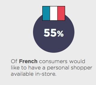 55-avides de personnal shoppers