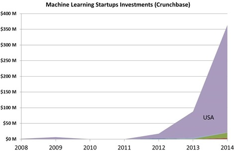 Machine-learning-investments_thumb
